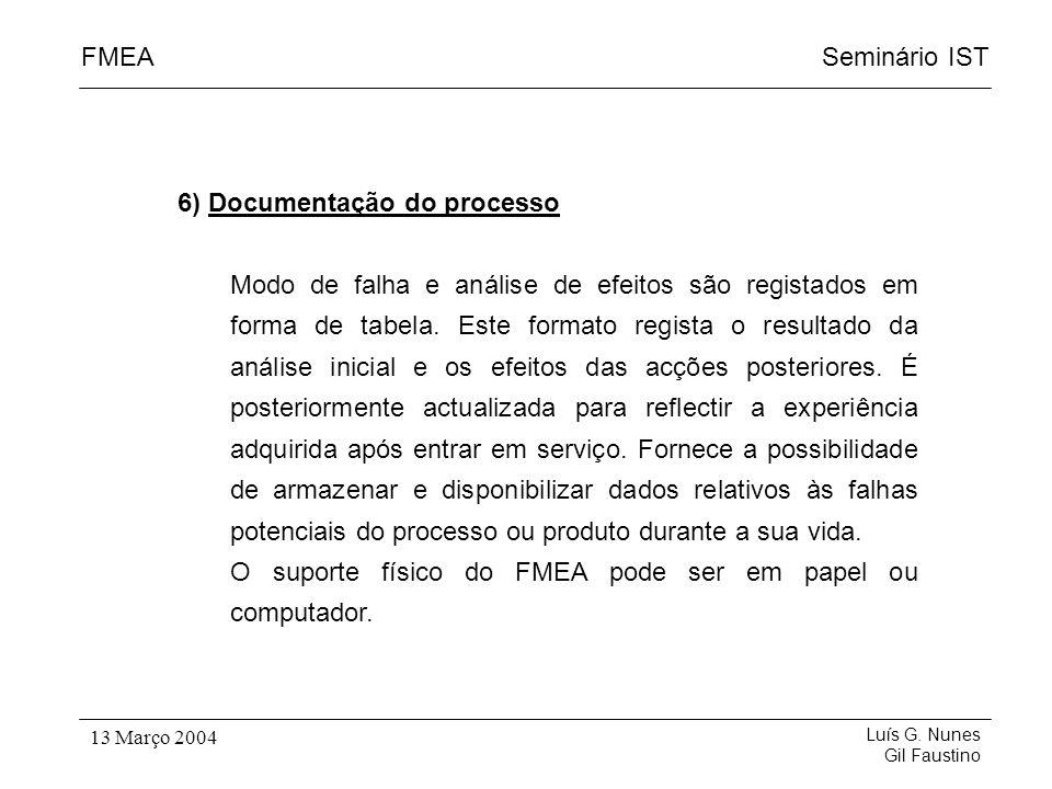 Seminário ISTFMEA Luís G. Nunes Gil Faustino 13 Março 2004 6) Documentação do processo Modo de falha e análise de efeitos são registados em forma de t