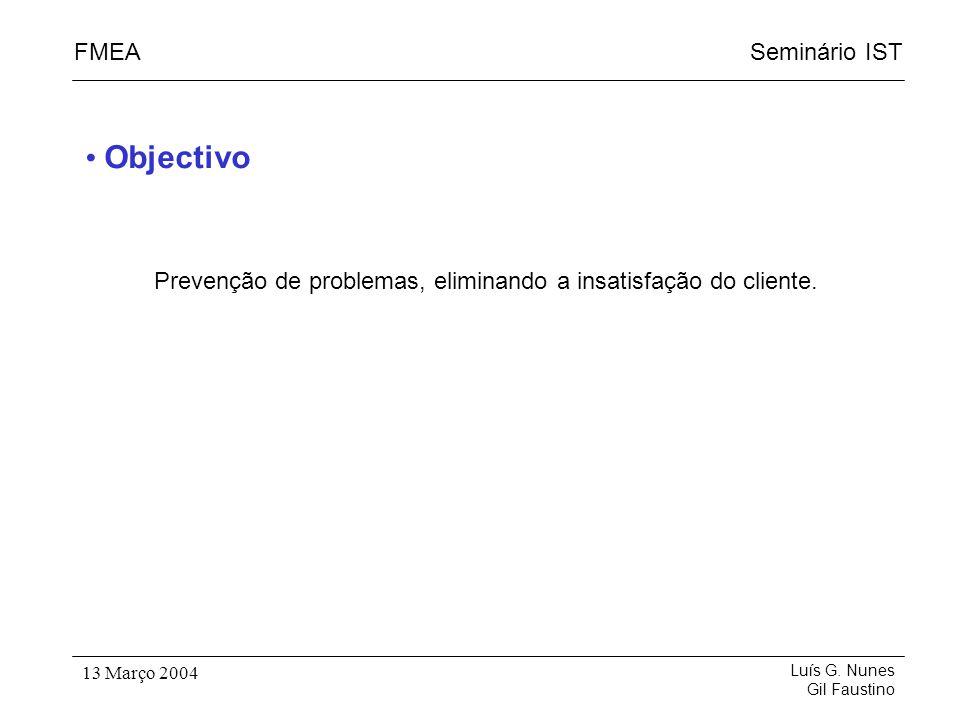 Seminário ISTFMEA Luís G. Nunes Gil Faustino 13 Março 2004 Objectivo Prevenção de problemas, eliminando a insatisfação do cliente.