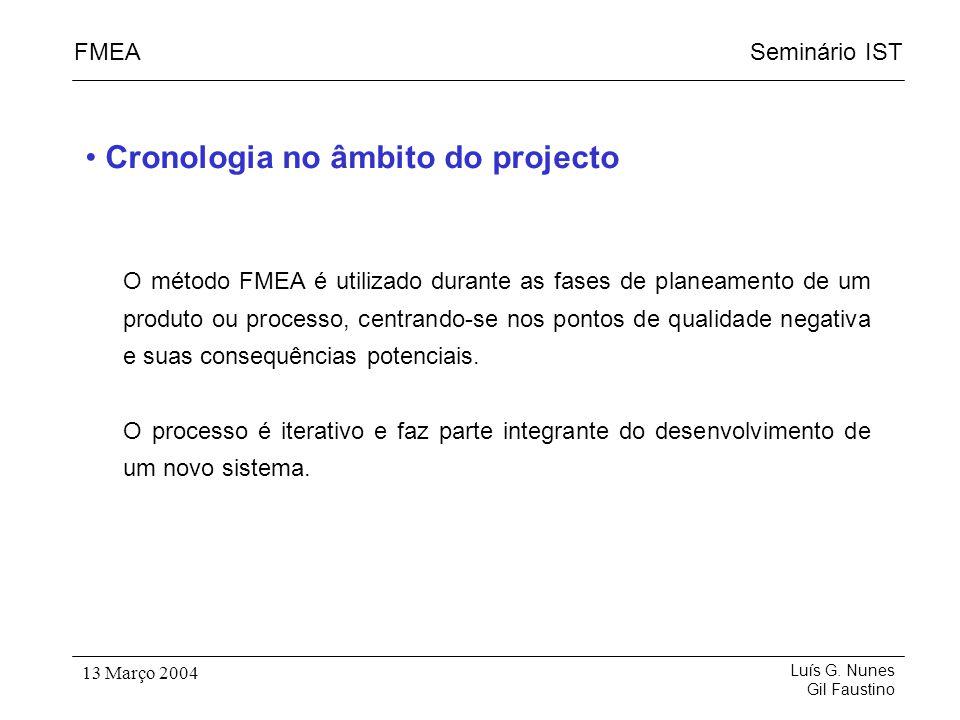 Seminário ISTFMEA Luís G. Nunes Gil Faustino 13 Março 2004 O método FMEA é utilizado durante as fases de planeamento de um produto ou processo, centra