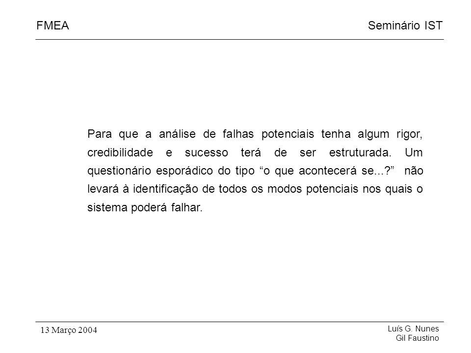 Seminário ISTFMEA Luís G. Nunes Gil Faustino 13 Março 2004 Para que a análise de falhas potenciais tenha algum rigor, credibilidade e sucesso terá de