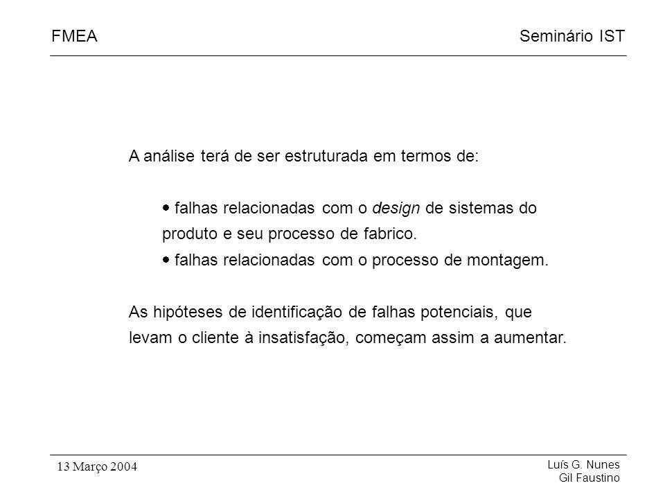 Seminário ISTFMEA Luís G. Nunes Gil Faustino 13 Março 2004 A análise terá de ser estruturada em termos de: falhas relacionadas com o design de sistema