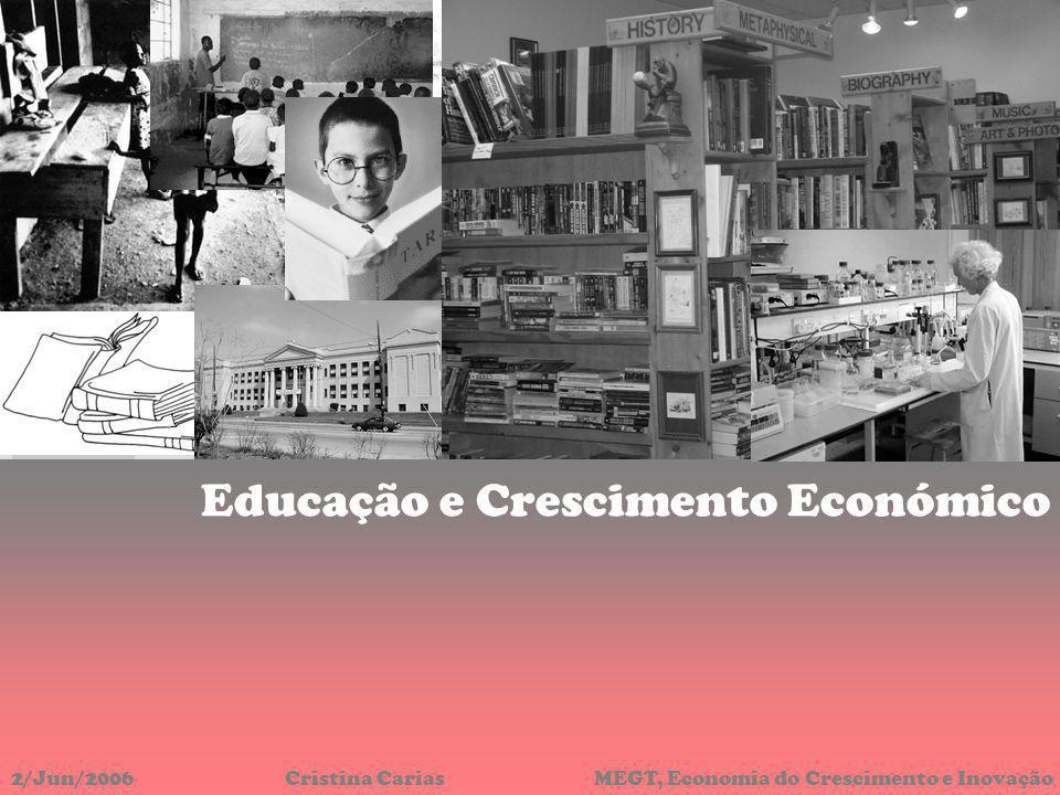 Educação e Crescimento Económico Cristina CariasMEGT, Economia do Crescimento e Inovação2/Jun/2006