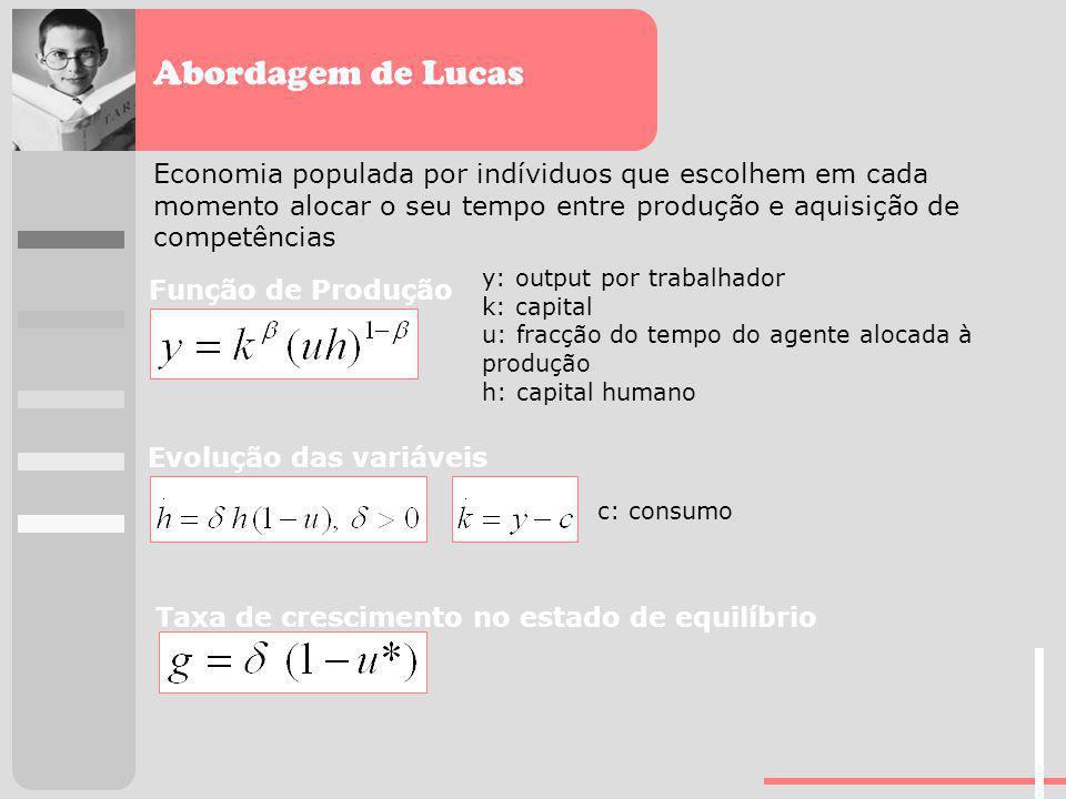 Abordagem de Lucas Função de Produção Economia populada por indíviduos que escolhem em cada momento alocar o seu tempo entre produção e aquisição de c