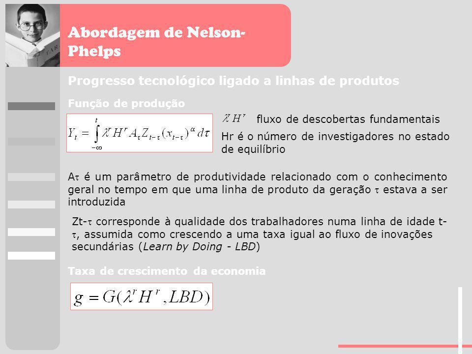 Abordagem de Nelson- Phelps Progresso tecnológico ligado a linhas de produtos Função de produção A é um parâmetro de produtividade relacionado com o c