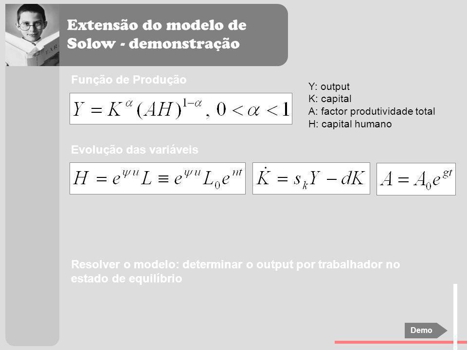 Extensão do modelo de Solow - demonstração Função de Produção Y: output K: capital A: factor produtividade total H: capital humano Evolução das variáv