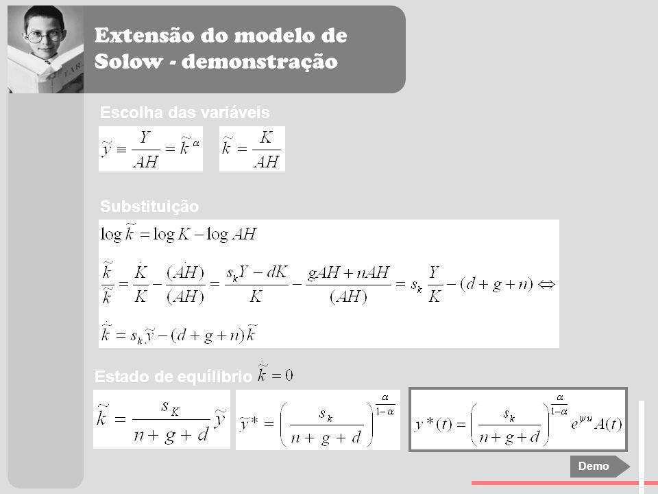 Extensão do modelo de Solow - demonstração Escolha das variáveis Substituição Estado de equílibrio Demo