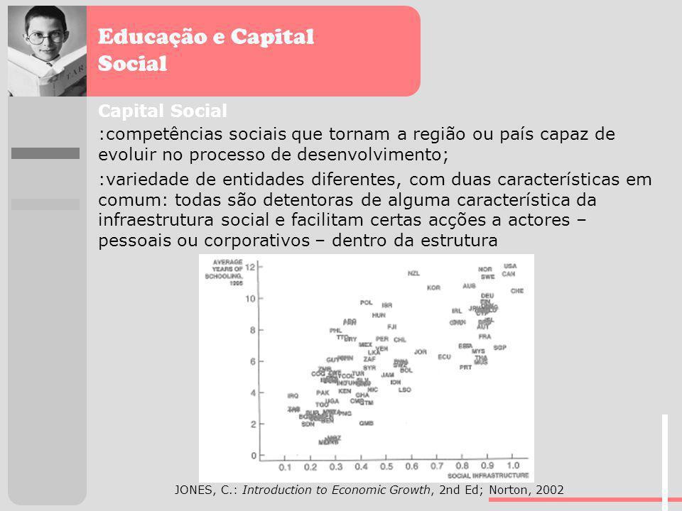 Educação e Capital Social Capital Social :competências sociais que tornam a região ou país capaz de evoluir no processo de desenvolvimento; :variedade