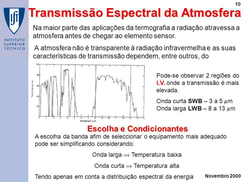 Novembro 2000 10 Transmissão Espectral da Atmosfera Na maior parte das aplicações da termografia a radiação atravessa a atmosfera antes de chegar ao e