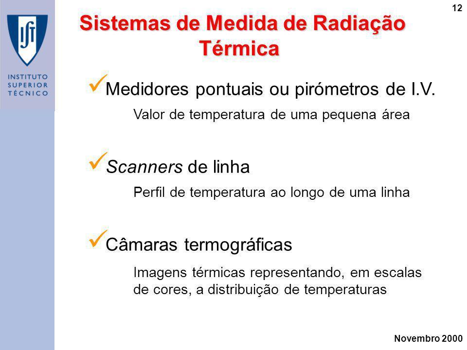 Novembro 2000 12 Sistemas de Medida de Radiação Térmica Sistemas de Medida de Radiação Térmica Medidores pontuais ou pirómetros de I.V. Valor de tempe