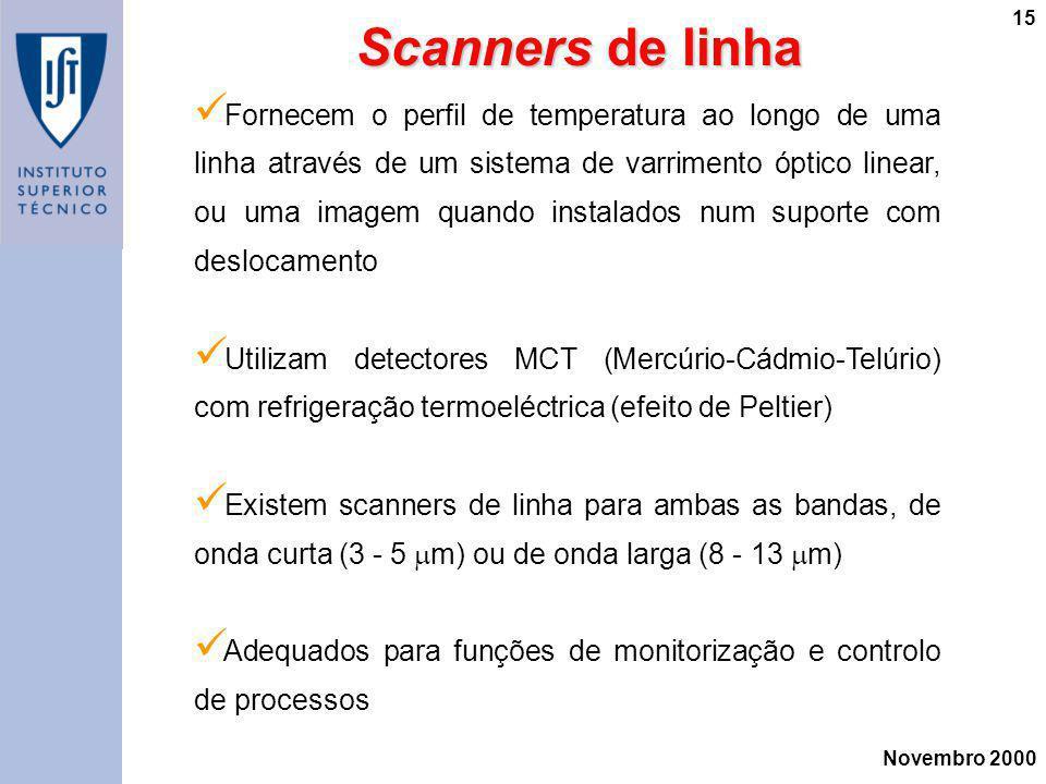 Novembro 2000 15 Scanners de linha Scanners de linha Fornecem o perfil de temperatura ao longo de uma linha através de um sistema de varrimento óptico