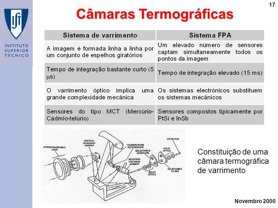 Novembro 2000 17 Constituição de uma câmara termográfica de varrimento Câmaras Termográficas Câmaras Termográficas