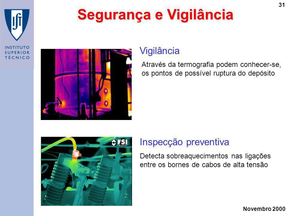 Novembro 2000 31 Vigilância Através da termografia podem conhecer-se, os pontos de possível ruptura do depósito Inspecção preventiva Detecta sobreaque