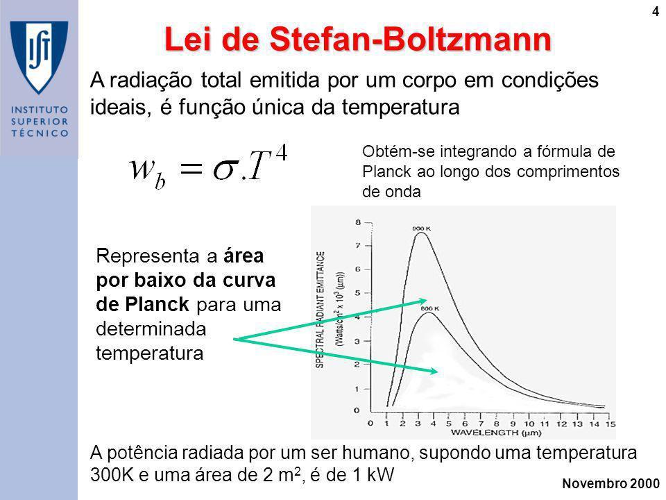 Novembro 2000 4 Lei de Stefan-Boltzmann A radiação total emitida por um corpo em condições ideais, é função única da temperatura Obtém-se integrando a