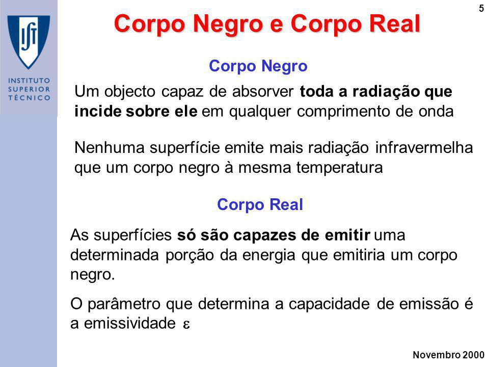 Novembro 2000 5 Corpo Negro e Corpo Real Corpo Negro Um objecto capaz de absorver toda a radiação que incide sobre ele em qualquer comprimento de onda
