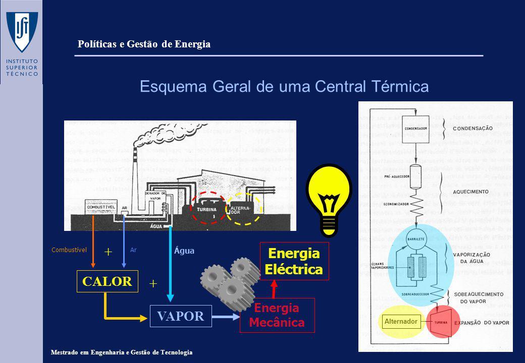 Mestrado em Engenharia e Gestão de Tecnologia Políticas e Gestão de Energia Esquema Geral de uma Central Térmica CombustívelAr + CALOR Água + VAPOR Energia Mecânica Energia Eléctrica Alternador