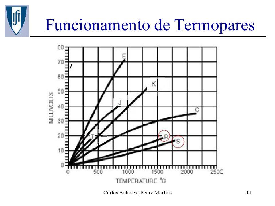 Carlos Antunes ; Pedro Martins11 Funcionamento de Termopares