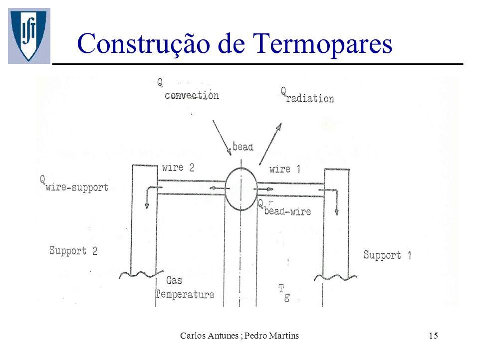 Carlos Antunes ; Pedro Martins15 Construção de Termopares