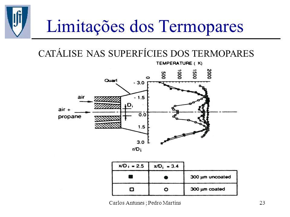 Carlos Antunes ; Pedro Martins23 Limitações dos Termopares CATÁLISE NAS SUPERFÍCIES DOS TERMOPARES