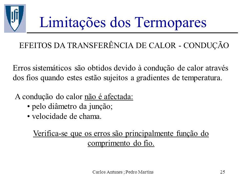 Carlos Antunes ; Pedro Martins25 Limitações dos Termopares EFEITOS DA TRANSFERÊNCIA DE CALOR - CONDUÇÃO Erros sistemáticos são obtidos devido à conduç