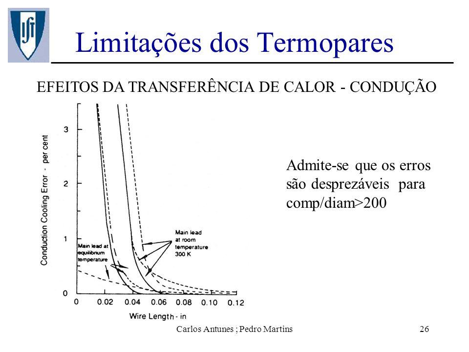 Carlos Antunes ; Pedro Martins26 Limitações dos Termopares EFEITOS DA TRANSFERÊNCIA DE CALOR - CONDUÇÃO Admite-se que os erros são desprezáveis para c