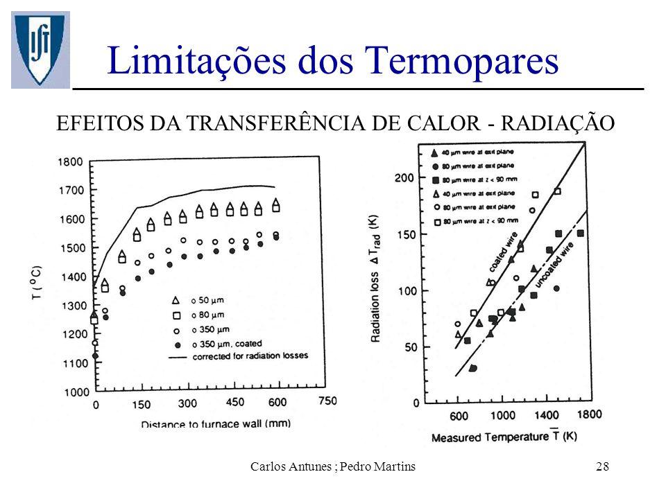 Carlos Antunes ; Pedro Martins28 Limitações dos Termopares EFEITOS DA TRANSFERÊNCIA DE CALOR - RADIAÇÃO