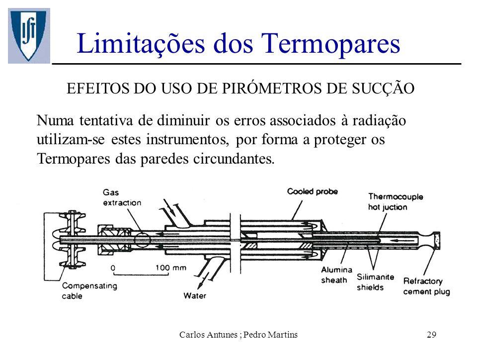Carlos Antunes ; Pedro Martins29 Limitações dos Termopares EFEITOS DO USO DE PIRÓMETROS DE SUCÇÃO Numa tentativa de diminuir os erros associados à rad