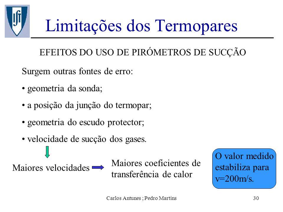 Carlos Antunes ; Pedro Martins30 Limitações dos Termopares EFEITOS DO USO DE PIRÓMETROS DE SUCÇÃO Surgem outras fontes de erro: geometria da sonda; a