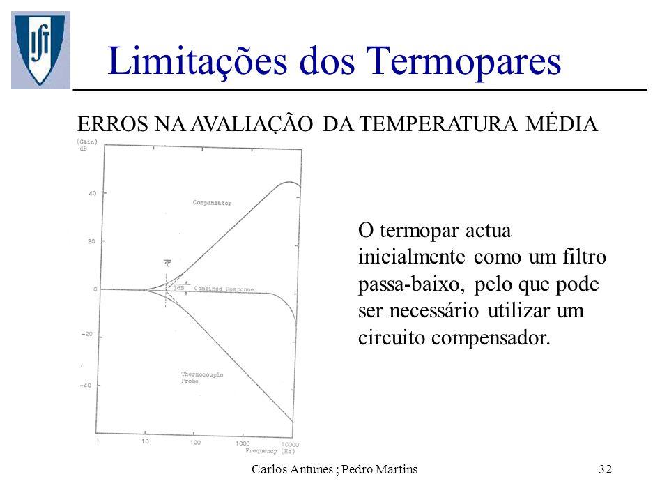 Carlos Antunes ; Pedro Martins32 Limitações dos Termopares ERROS NA AVALIAÇÃO DA TEMPERATURA MÉDIA O termopar actua inicialmente como um filtro passa-