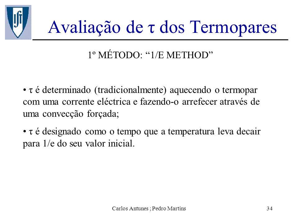 Carlos Antunes ; Pedro Martins34 Avaliação de τ dos Termopares 1º MÉTODO: 1/E METHOD τ é determinado (tradicionalmente) aquecendo o termopar com uma c