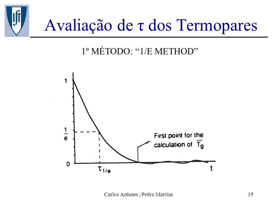 Carlos Antunes ; Pedro Martins35 Avaliação de τ dos Termopares 1º MÉTODO: 1/E METHOD