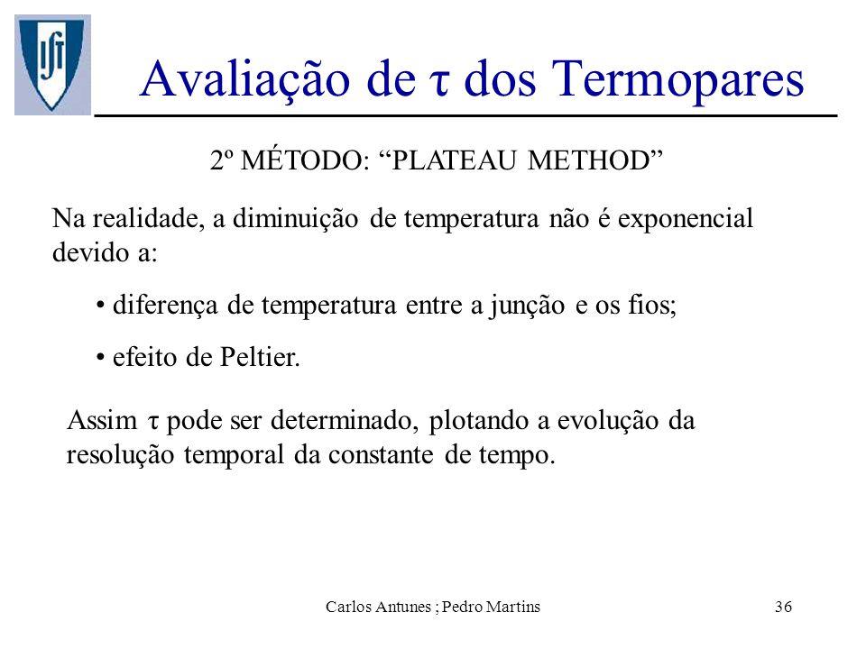 Carlos Antunes ; Pedro Martins36 Avaliação de τ dos Termopares 2º MÉTODO: PLATEAU METHOD Na realidade, a diminuição de temperatura não é exponencial d