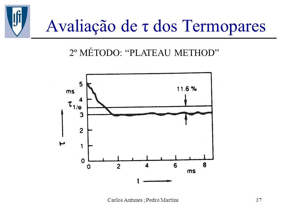 Carlos Antunes ; Pedro Martins37 Avaliação de τ dos Termopares 2º MÉTODO: PLATEAU METHOD