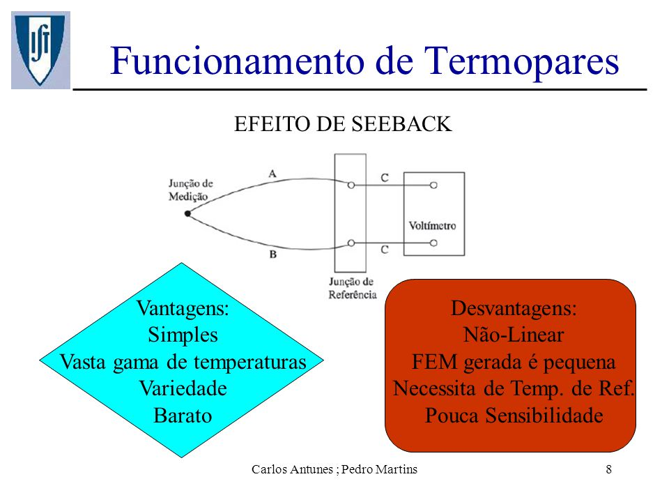 Carlos Antunes ; Pedro Martins9 Funcionamento de Termopares LEI DOS METAIS INTERMÉDIOS A inserção de um novo Metal C no circuito não influenciará o valor da FEM desde que as novas junções estejam a temperaturas idênticas.