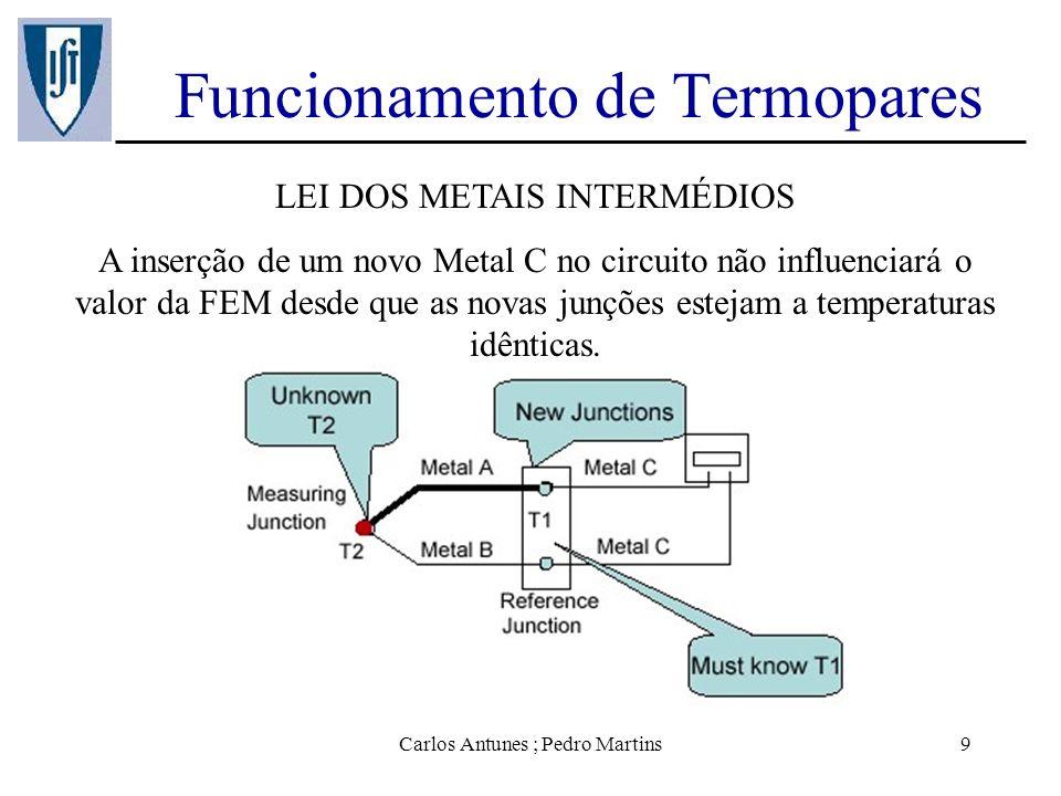 Carlos Antunes ; Pedro Martins9 Funcionamento de Termopares LEI DOS METAIS INTERMÉDIOS A inserção de um novo Metal C no circuito não influenciará o va