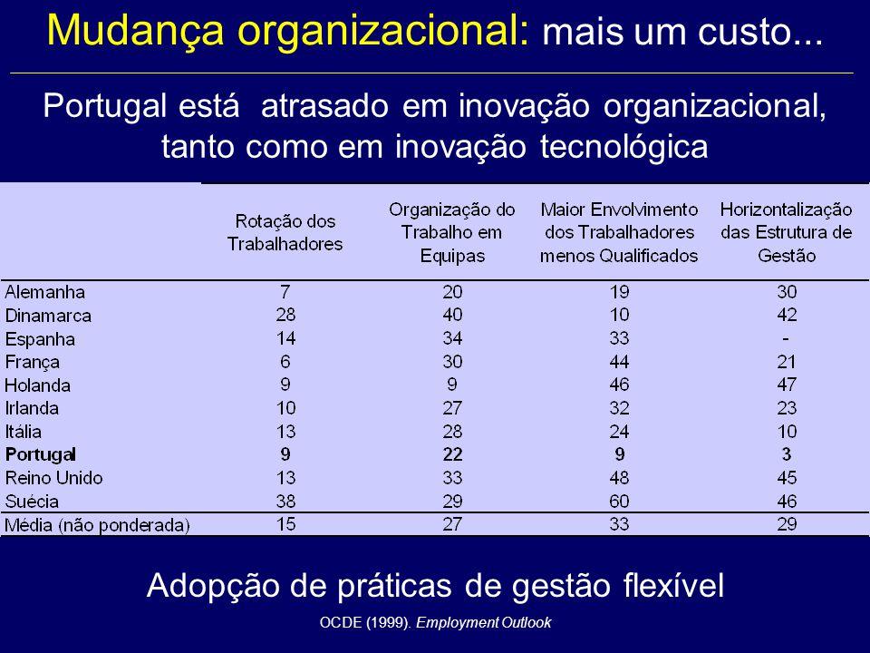 Mudança organizacional: mais um custo...
