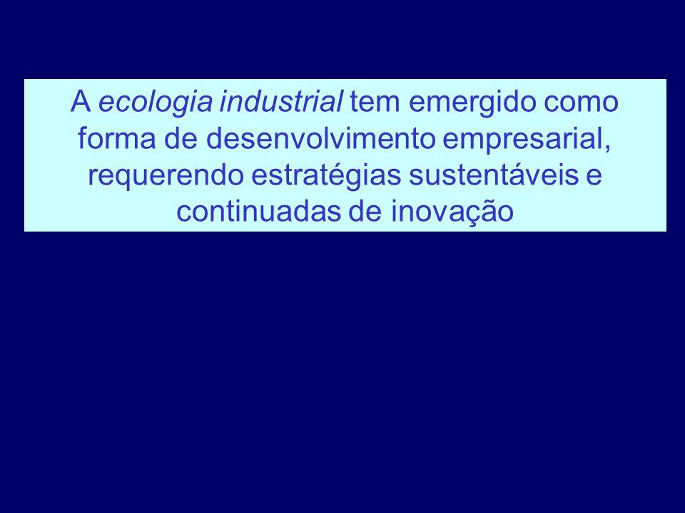 A ecologia industrial tem emergido como forma de desenvolvimento empresarial, requerendo estratégias sustentáveis e continuadas de inovação
