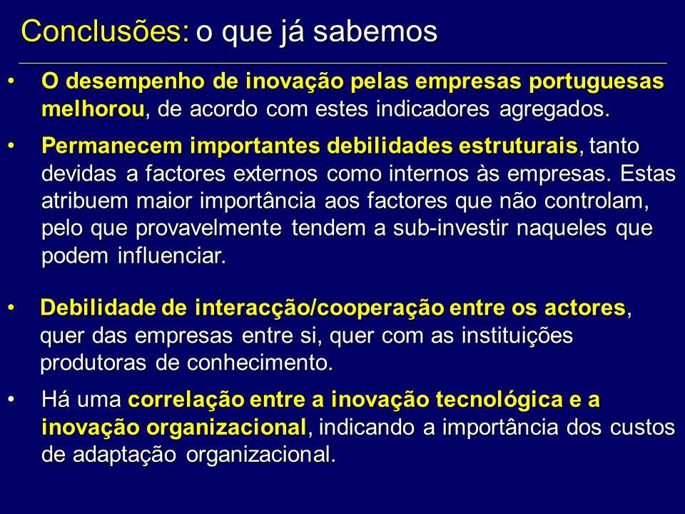 O desempenho de inovação pelas empresas portuguesas melhorou, de acordo com estes indicadores agregados.O desempenho de inovação pelas empresas portuguesas melhorou, de acordo com estes indicadores agregados.