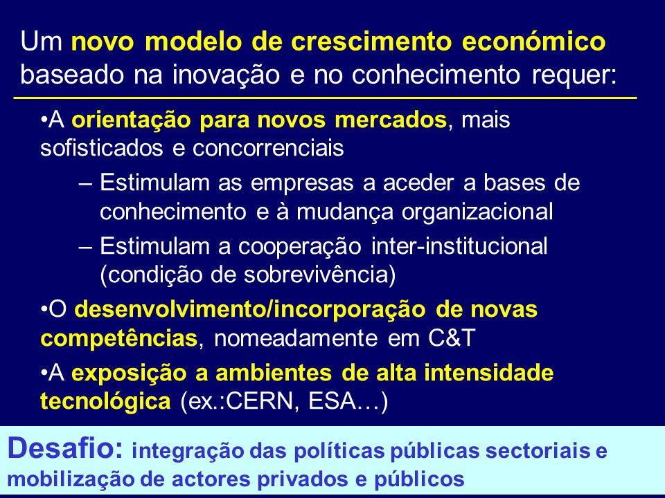 Um novo modelo de crescimento económico baseado na inovação e no conhecimento requer: A orientação para novos mercados, mais sofisticados e concorrenciais –Estimulam as empresas a aceder a bases de conhecimento e à mudança organizacional –Estimulam a cooperação inter-institucional (condição de sobrevivência) O desenvolvimento/incorporação de novas competências, nomeadamente em C&T A exposição a ambientes de alta intensidade tecnológica (ex.:CERN, ESA…) Desafio: integração das políticas públicas sectoriais e mobilização de actores privados e públicos