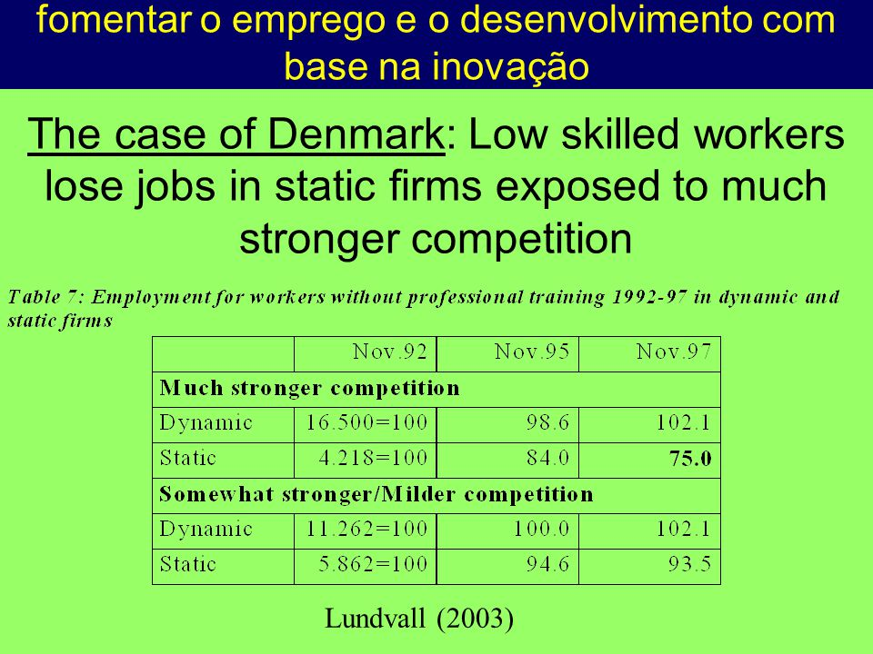 The case of Denmark: Low skilled workers lose jobs in static firms exposed to much stronger competition Lundvall (2003) fomentar o emprego e o desenvolvimento com base na inovação