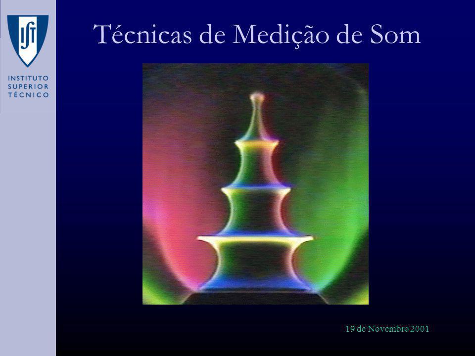 19 de Novembro 2001 Técnicas de Medição de Som