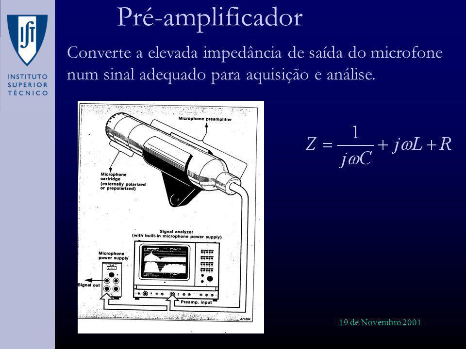 19 de Novembro 2001 Pré-amplificador Converte a elevada impedância de saída do microfone num sinal adequado para aquisição e análise.