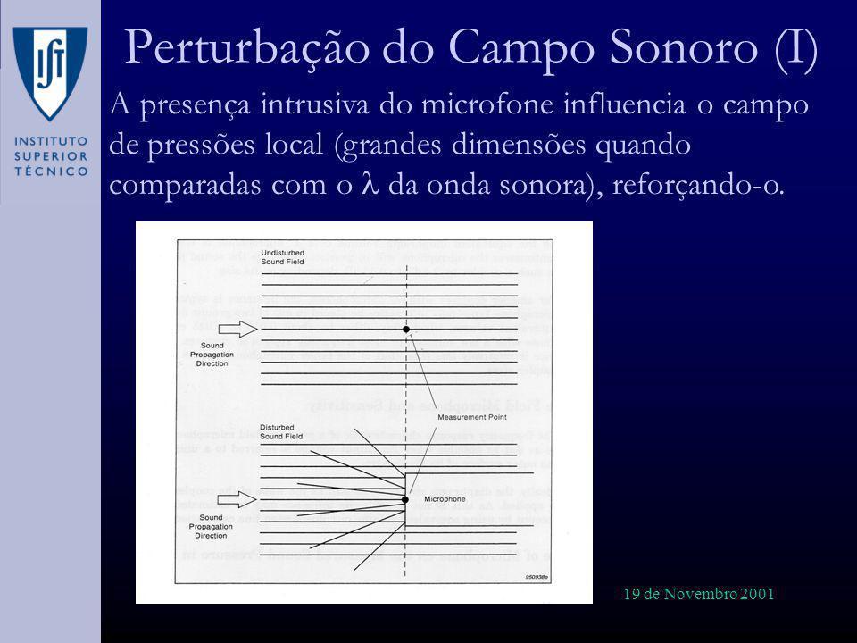 19 de Novembro 2001 Perturbação do Campo Sonoro (I) A presença intrusiva do microfone influencia o campo de pressões local (grandes dimensões quando c