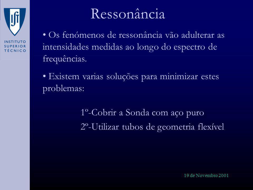 19 de Novembro 2001 Ressonância Os fenómenos de ressonância vão adulterar as intensidades medidas ao longo do espectro de frequências. Existem varias