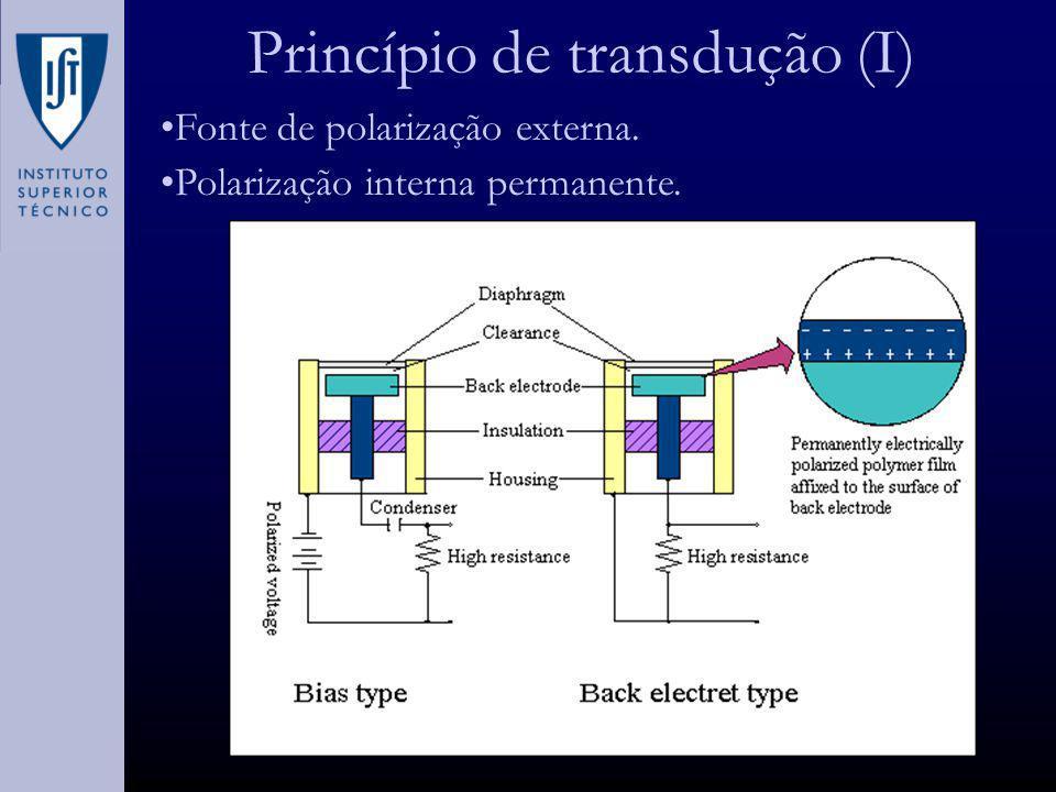 19 de Novembro 2001 Princípio de transdução (II) Polarização externa: alternativa mais económica.