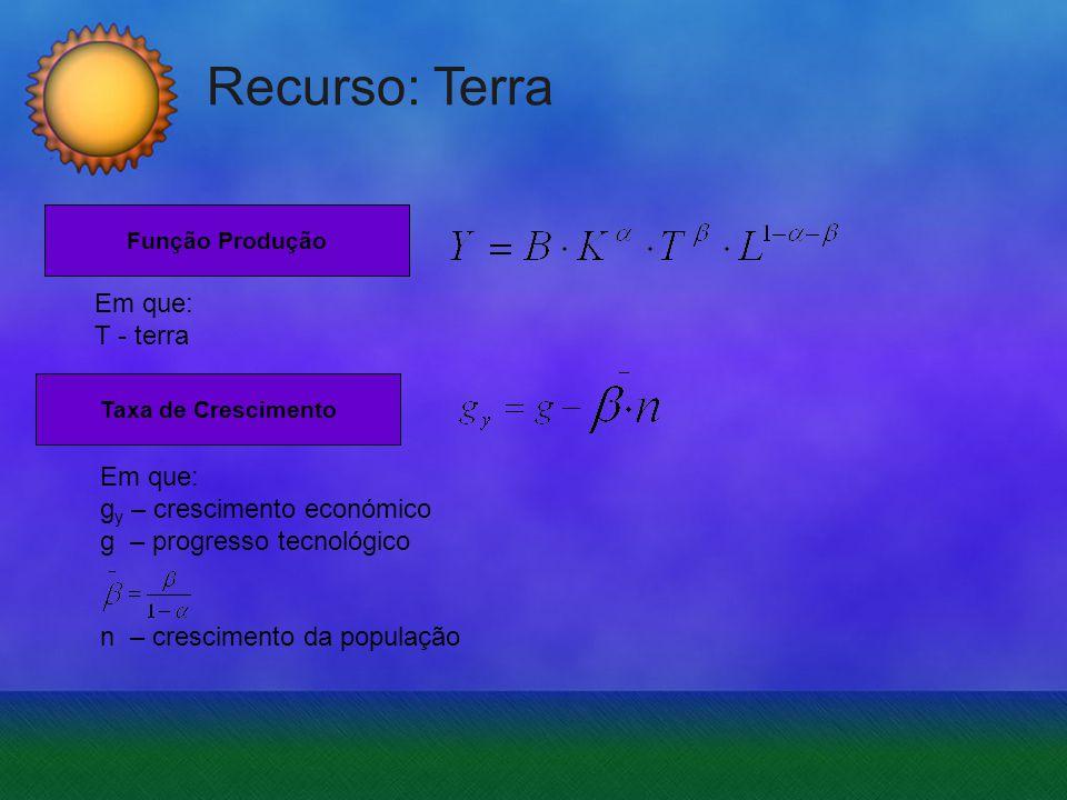 Recurso: Terra Em que: T - terra Taxa de Crescimento Função Produção Em que: g y – crescimento económico g – progresso tecnológico n – crescimento da