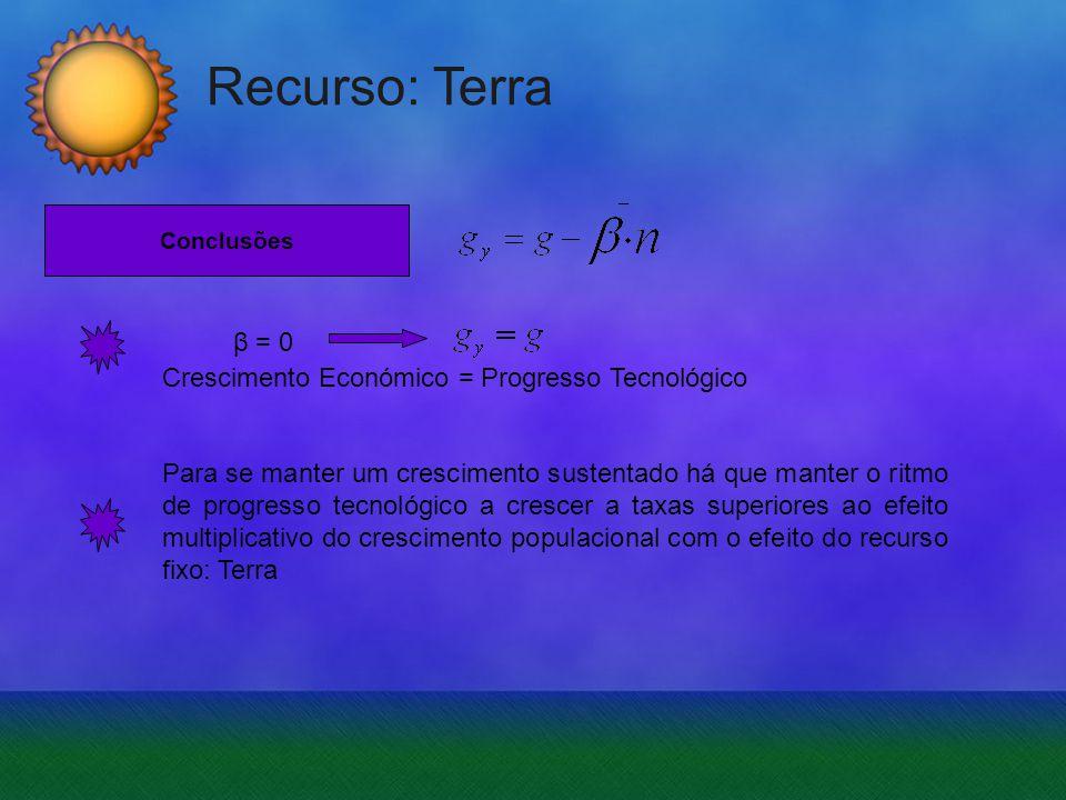 Recurso: Terra β = 0 Conclusões Crescimento Económico = Progresso Tecnológico Para se manter um crescimento sustentado há que manter o ritmo de progre