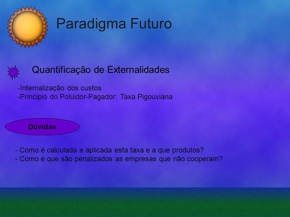 Paradigma Futuro Quantificação de Externalidades - Como é calculada e aplicada esta taxa e a que produtos? - Como é que são penalizados as empresas qu