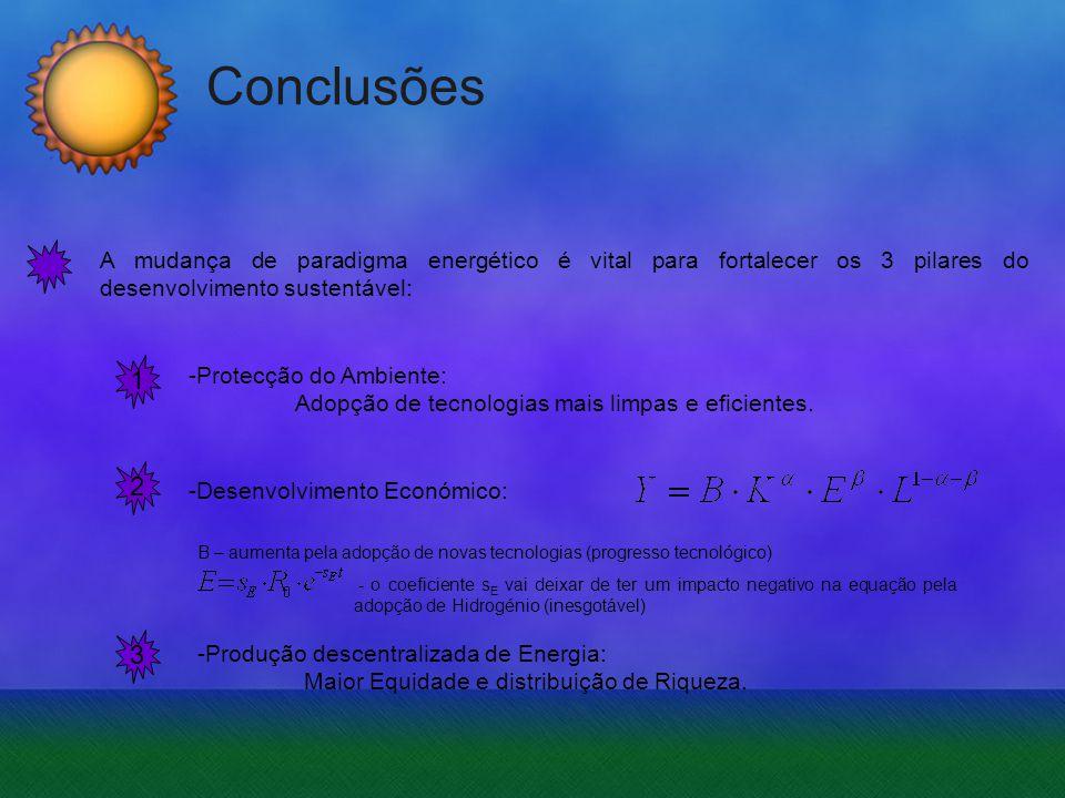 Conclusões A mudança de paradigma energético é vital para fortalecer os 3 pilares do desenvolvimento sustentável: -Protecção do Ambiente: Adopção de t
