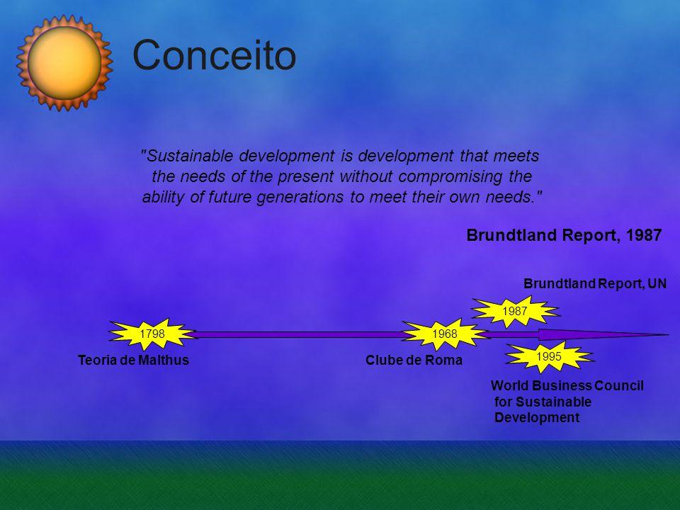 Conceito População Exponencial Recursos Crescimento Arimético 1, 2, 4, 8, 16, 32, 64, 128, 256, 512, … 1, 2, 3, 4, 5, 6, 7, 8, 9, 10, … Consequência : Fim das Civilizações
