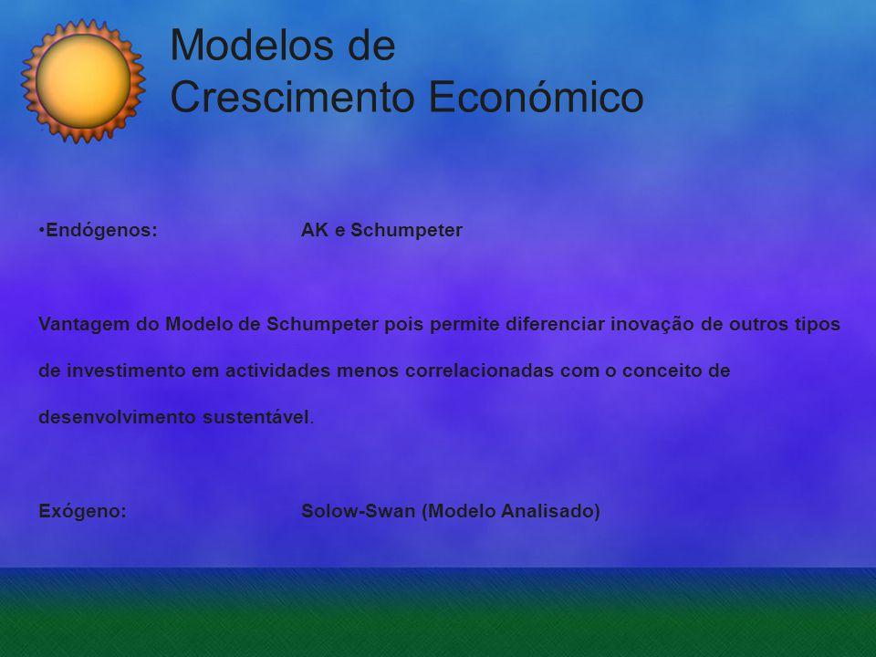Modelo de Solow-Swan Em que: Y - Output B - tecnologia K - capital L - Trabalho Acumulação de Capital Função Produção Em que: s – investimento n – crescimento população d – depreciação g – progresso tecnológico